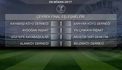 cekorder-evsen-insaat-futbol-turnuvasinda-ceyrek-final-belli-oldu